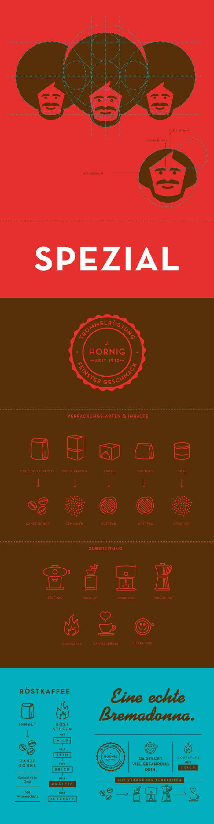 J. Hornig20