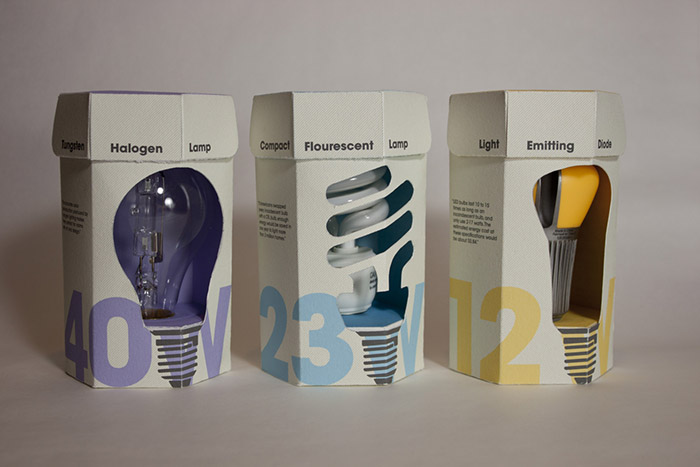 Spectrum Light Bulbs2