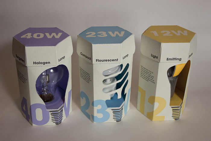 Spectrum Light Bulbs3