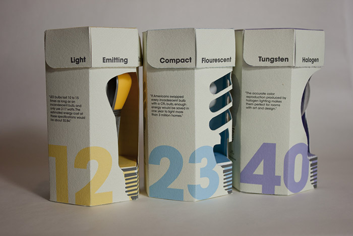 Spectrum Light Bulbs4