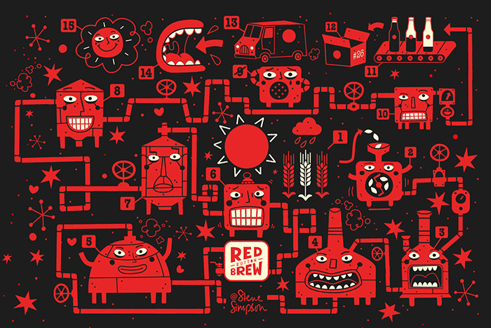 Red Button Brew16