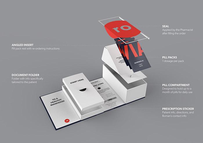 Roman Packaging3